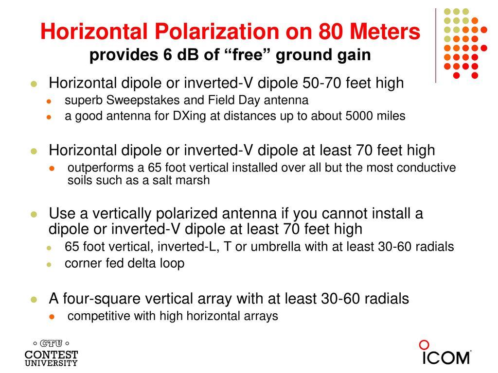 40 80 Meter Inverted V Dipole Antenna