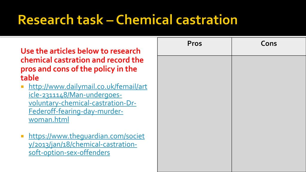 chemical castration pros and cons