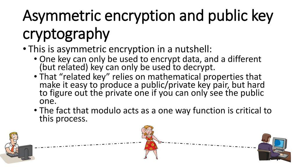 asymmetric cryptography - Monza berglauf-verband com