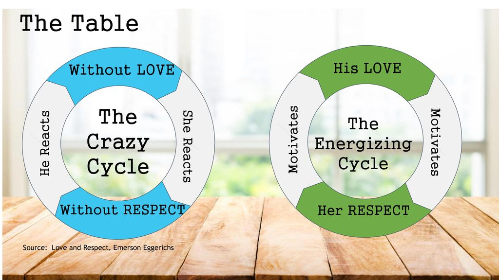 The Table Ppt Download