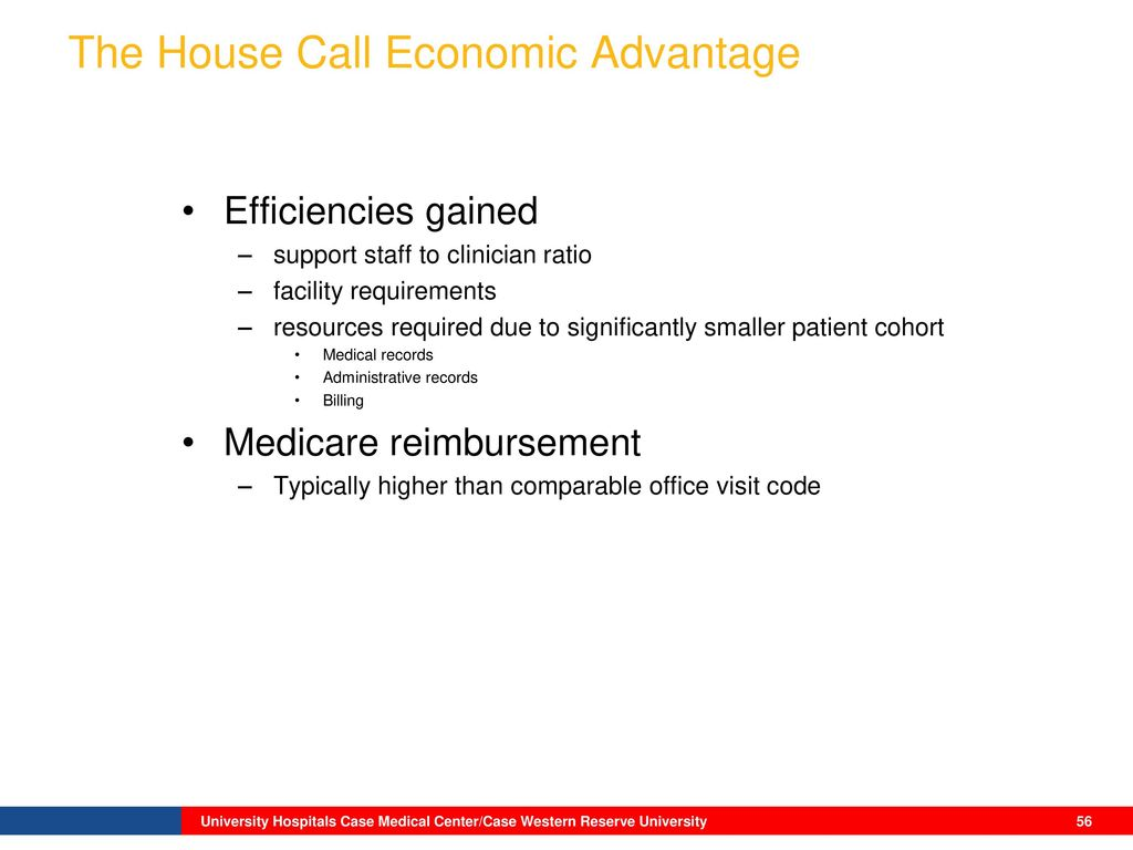 Primary Care House Calls - ppt download