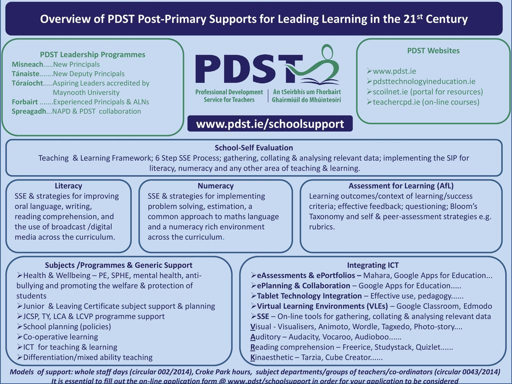 pdst problem solving strategies