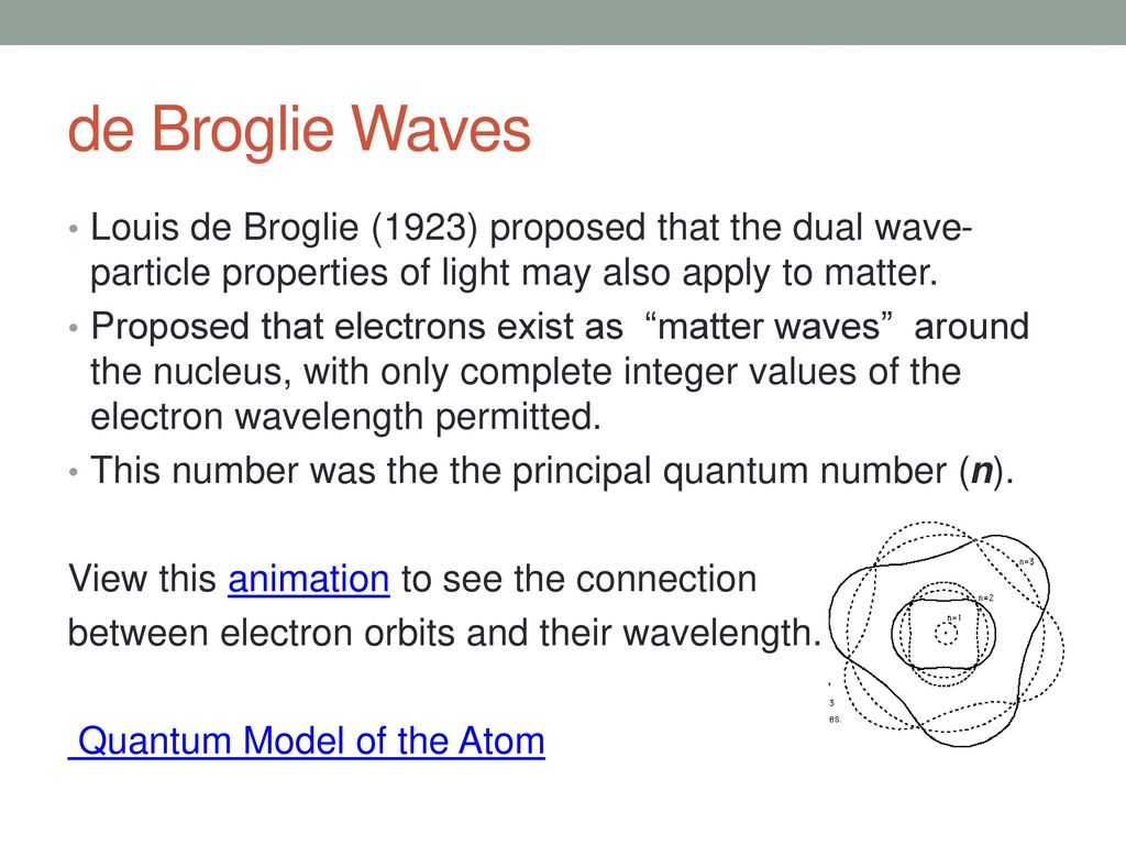 Wave and quantum properties of light 26