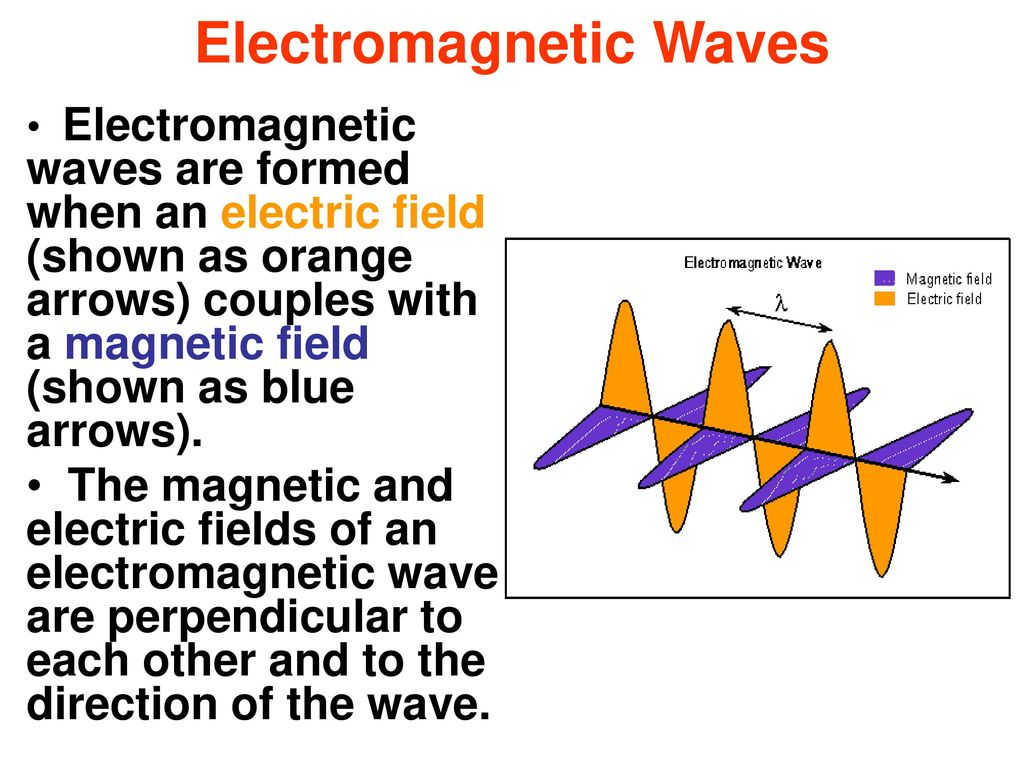 What are electromagnetic waves 49