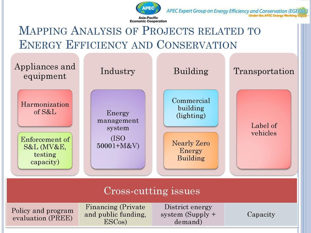 energy and effciency analysis of 210mwe Energy and buildings is an international journal publishing articles with explicit links to energy use in buildings the aim is to present new research results, and new proven practice aimed at reducing the energy needs of a building and improving indoor environment quality.