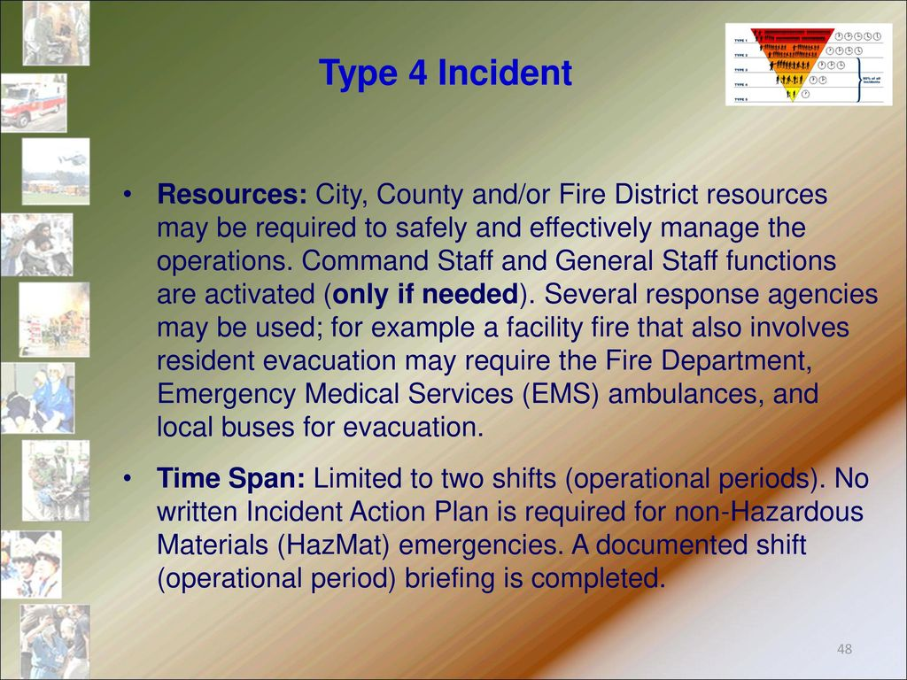 Incident Command System Ics Ppt Download