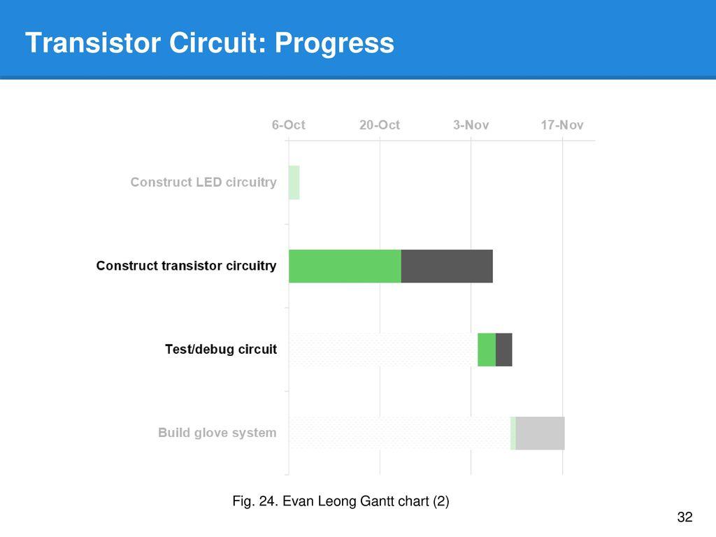 Project Progress Andrew Hamblin Evan Leong And Theo Wiersema Ppt Transistor Led Circuit 32