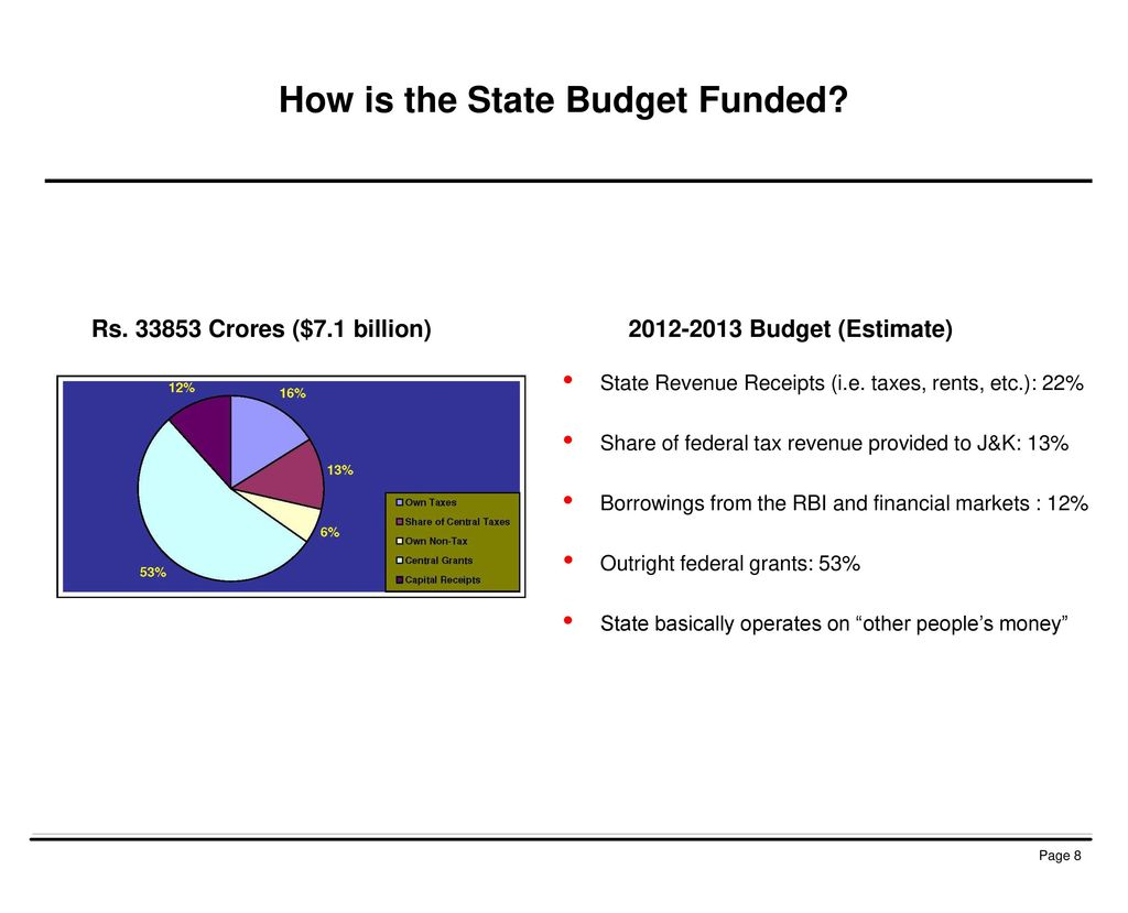 How is the State Budget Funded