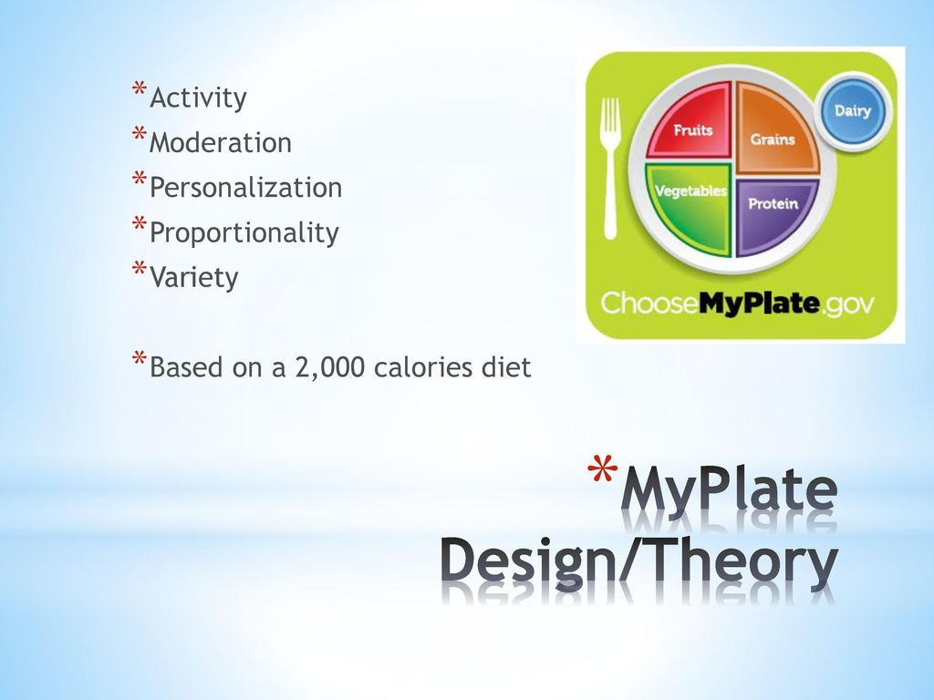 Myplate Ppt Download