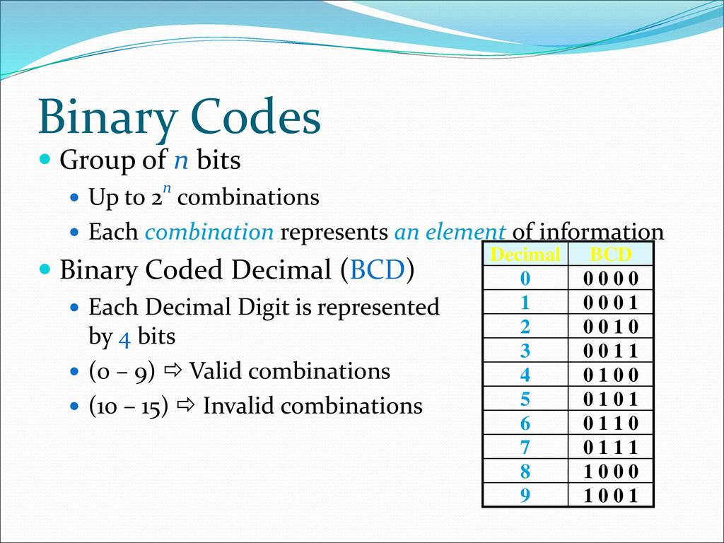 Signed Binary Numbers Codes Ppt Download Bcd To Coded Decimal Converter Data 18