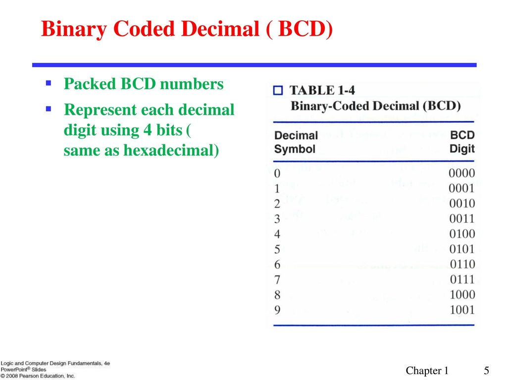 Logic And Computer Design Fundamentals Ppt Download Bcd To Binary Coded Decimal Converter Data 5