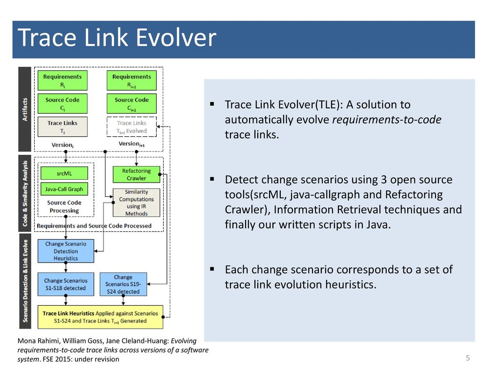 Evolving Trace Links across Versions of a Software System in