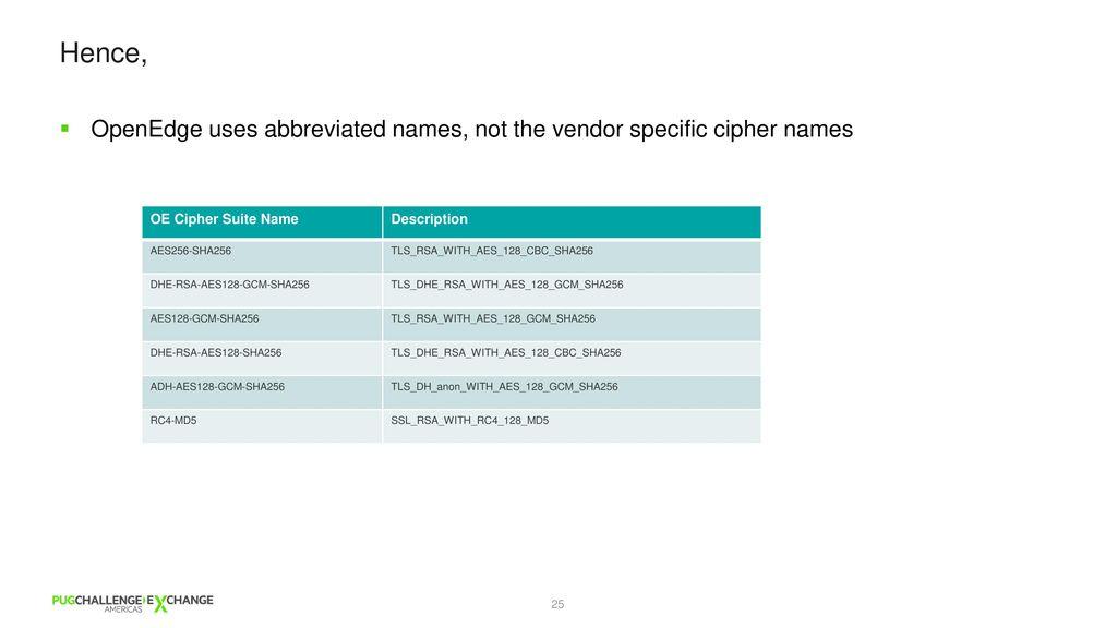 SSL/TLS configuration in OpenEdge - ppt download