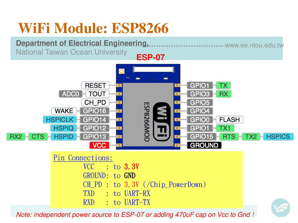 Uart Universal Asynchronous Rx Tx Ppt Download Pin Diagram Wifi Module Esp8266 Esp 07 Connections Vcc To 33v