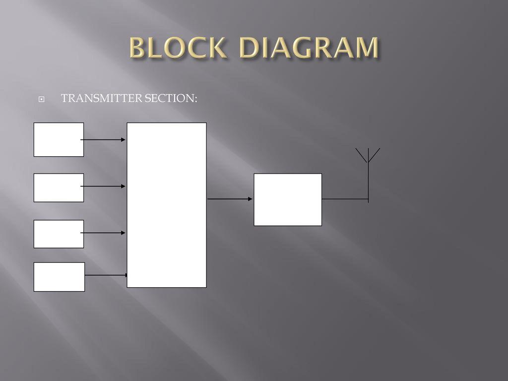 Intelligent Metal Sensing Bluetooth Robot Ppt Download Block Diagram 4 Transmitter Section Encoder Sw1