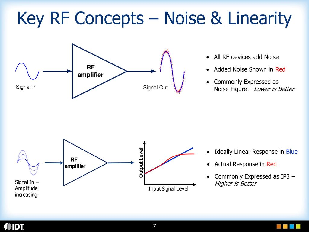 Rfd Strategy Product Presentation Ppt Download Rf Switches From Cel Peregrine And Skyworks Key Concepts Noise Linearity
