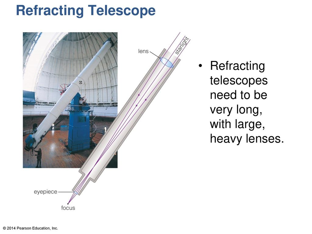 Telescopes portals of discovery ppt download
