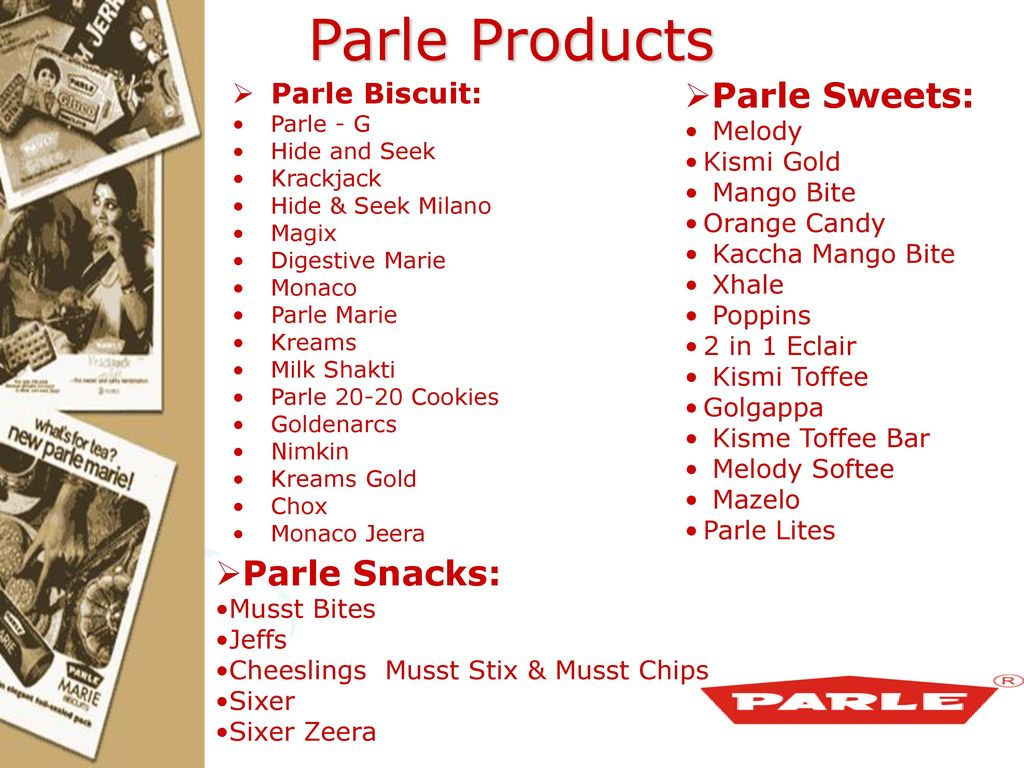 Parle G Marketing Strategy Download