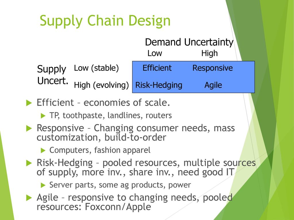 risk hedging supply chain example
