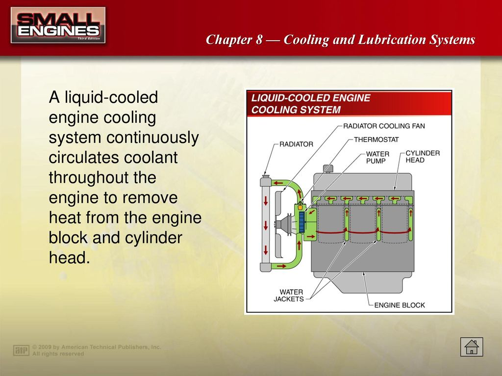 Oil Lubrication Systems Ppt Download Heat Engine Block Diagram A Liquid Cooled Cooling System Continuously Circulates Coolant Throughout The To Remove