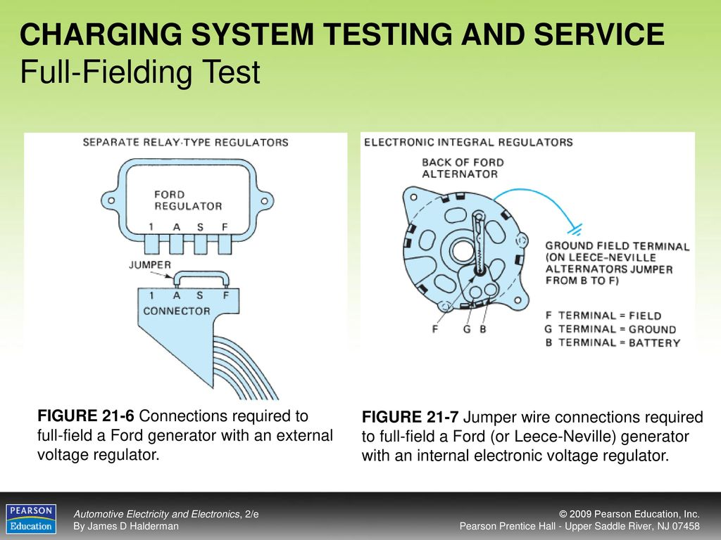 Objectives After Studying Chapter 21 The Reader Should Be Able To Ase Test Preparation Wires Connectors Wiring Diagrams Charging System Testing And Service Full Fielding