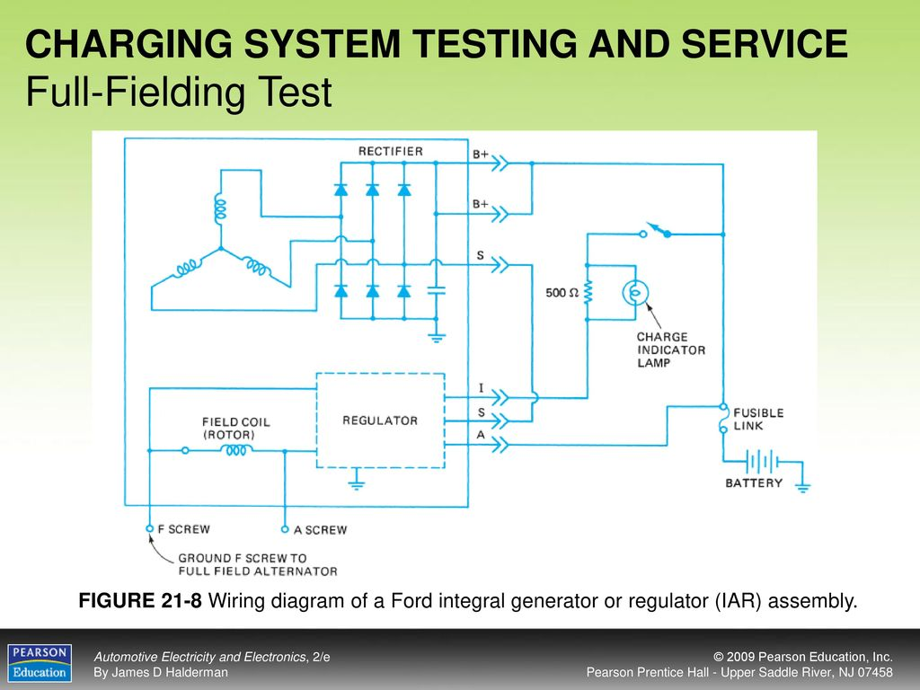 Objectives After Studying Chapter 21 The Reader Should Be Able To Ford Charging Wiring Diagram 12