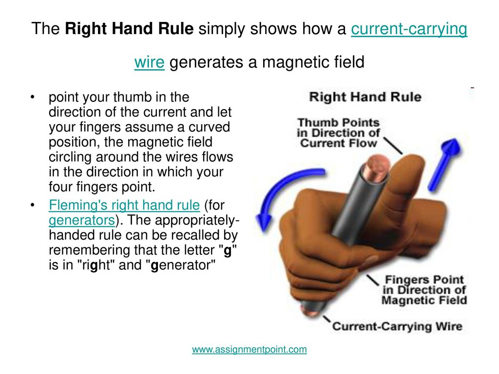 Fleming S Left Hand Rule Itravelpages Wiring Diagrams The Right Simply Shows How A Current Carrying Wire Generates Magnetic Field
