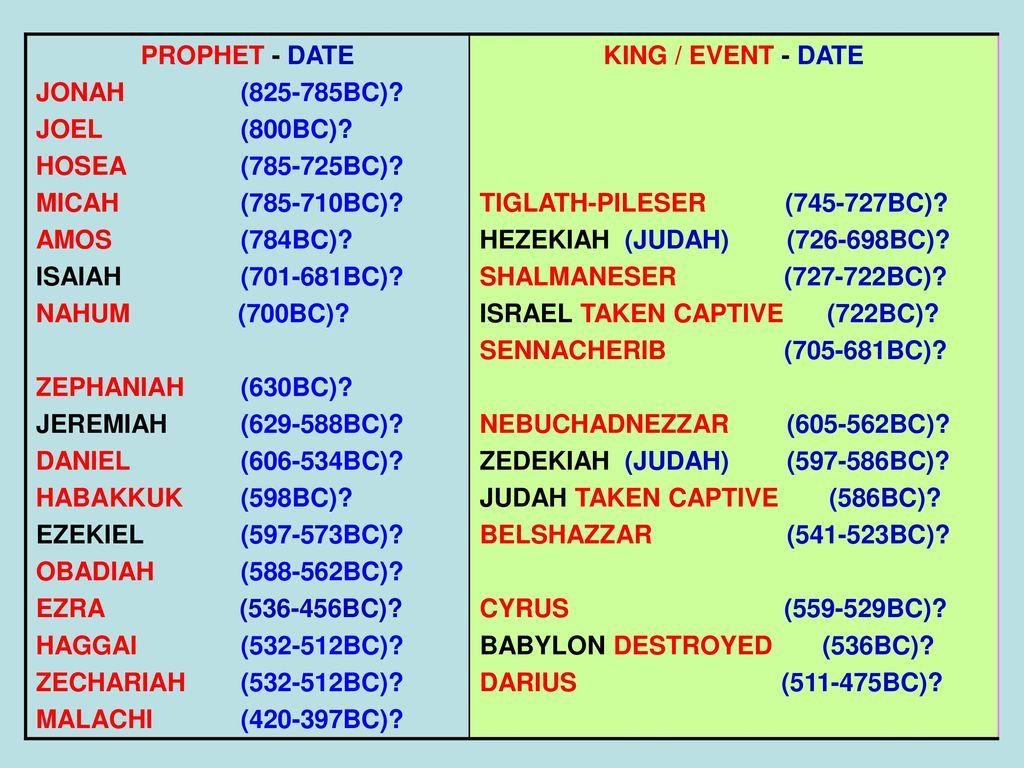 ISAIAH CHAPTER TWENTY FOUR Ppt
