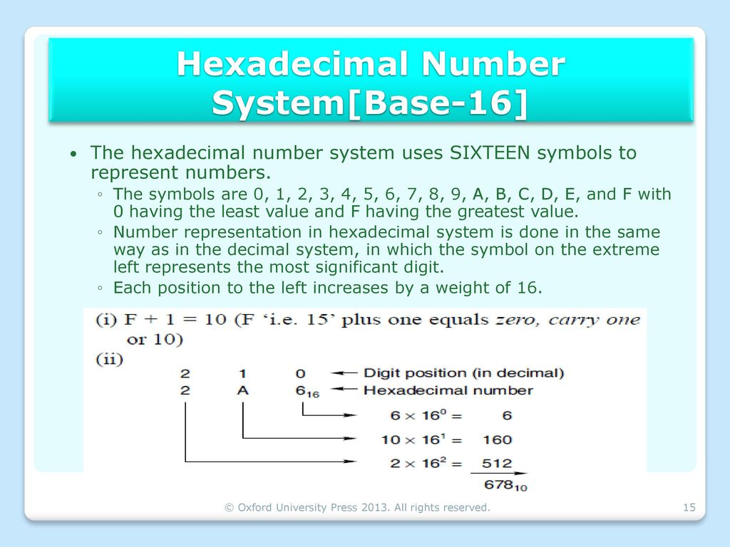Number Systems & Binary Arithmetic - ppt download