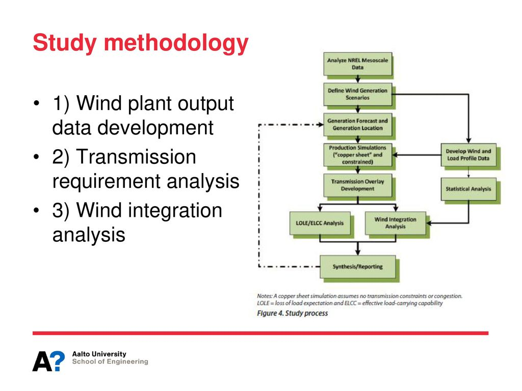 Contents Introduction Focus area Wind scenarios - ppt download