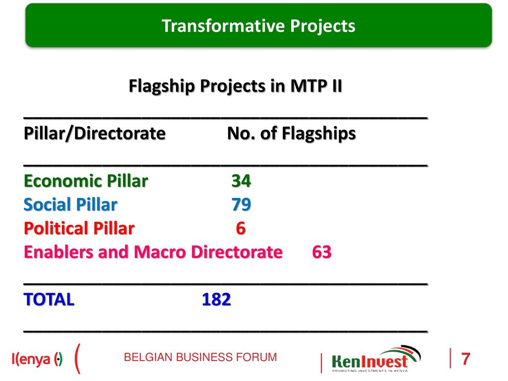BELGIAN TRADE & INVESTMENT MISSION - ppt download