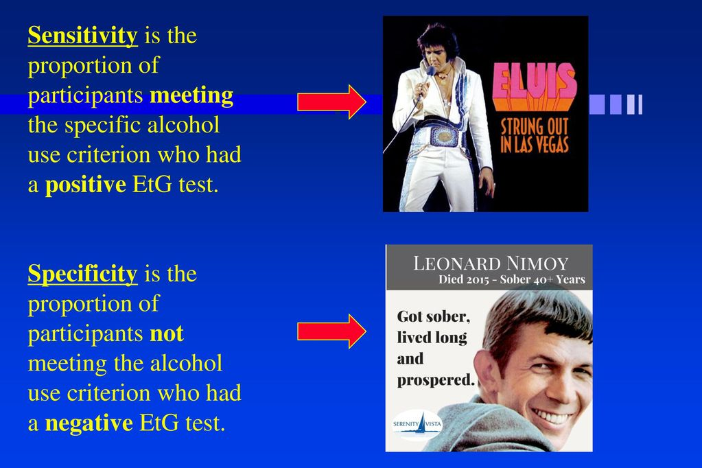 Etg Test Facts