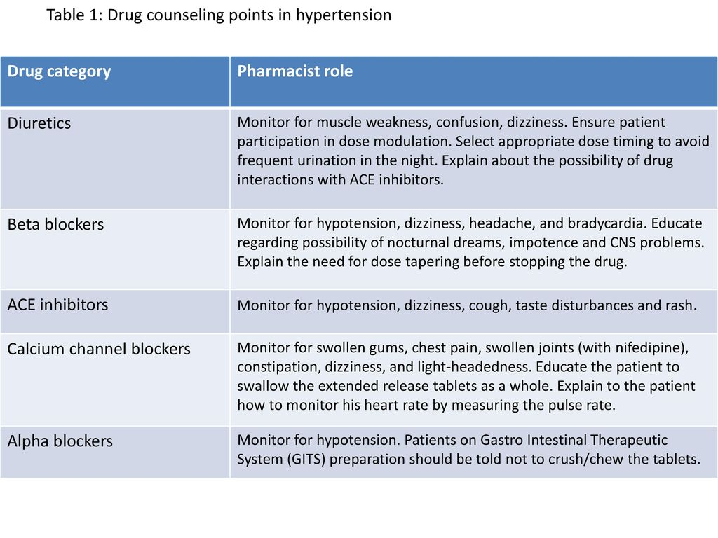 PATIENT COUNSELING BY PHARMACIST -A FOCUS ON CHRONIC ILLNESS
