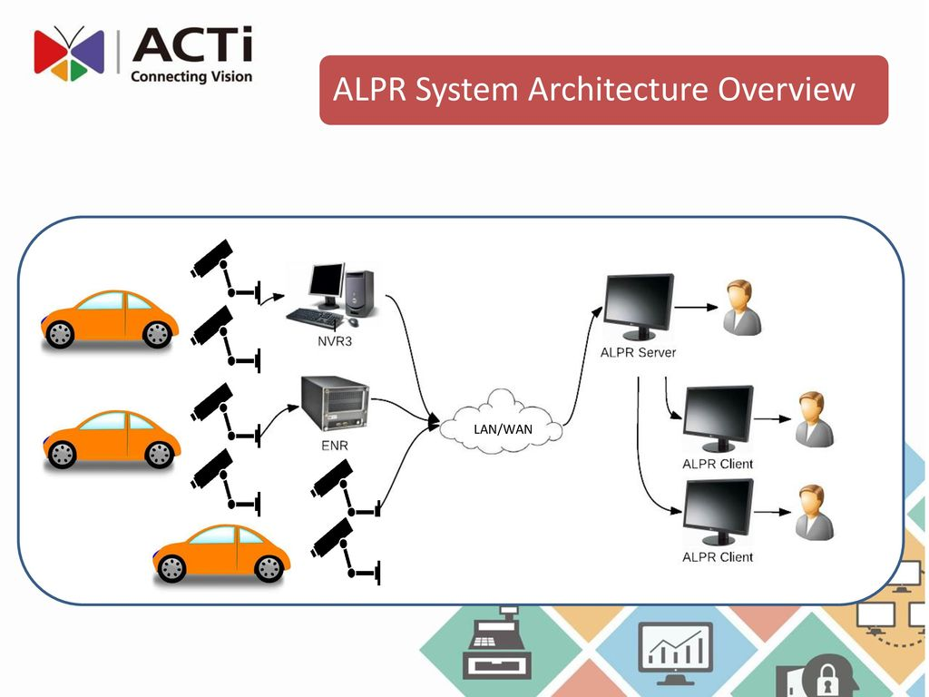 ALPR (Automated License Plate Recognition) Solutions - ppt download