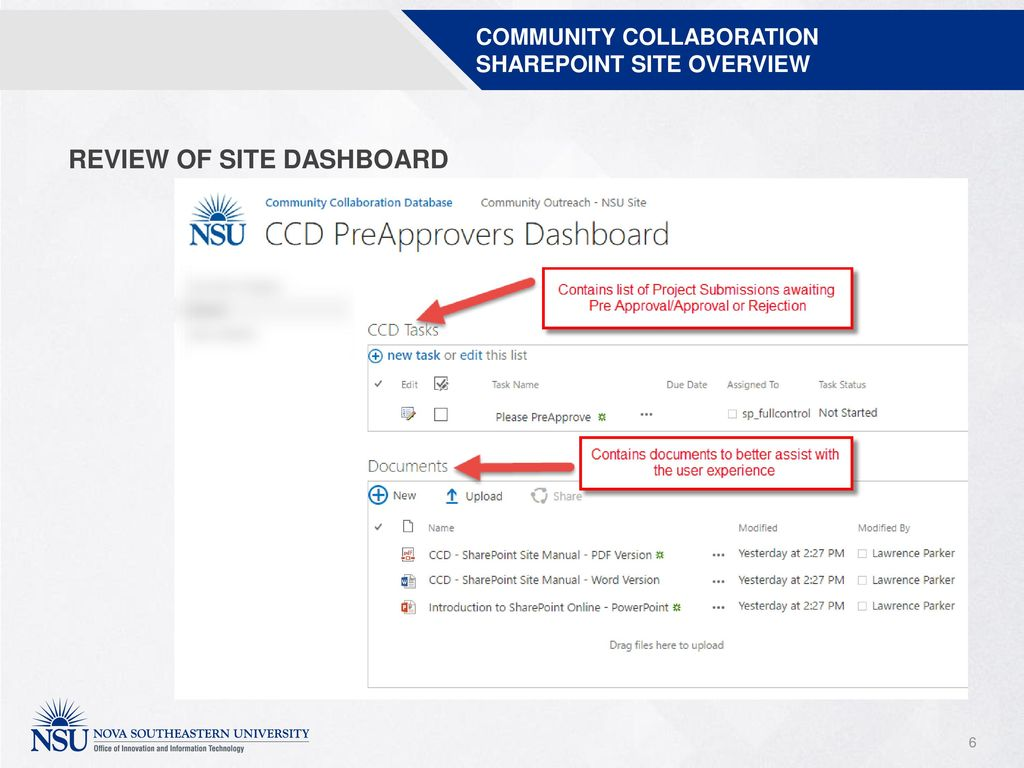 Community Collaboration SharePoint Site Overview - ppt download