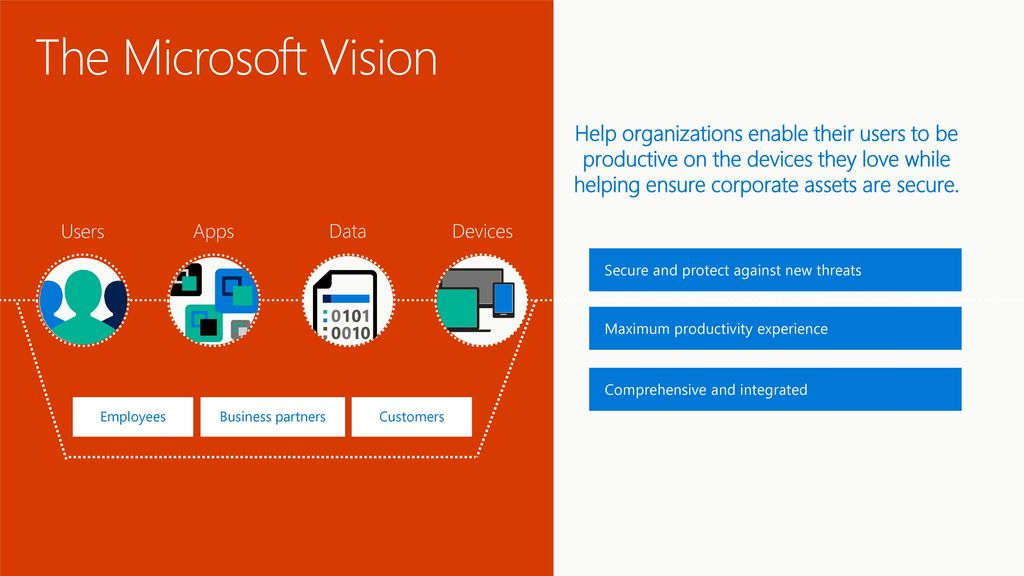 Secure Android devices and apps with Microsoft Intune - ppt