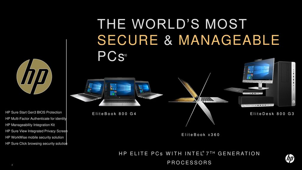 HP Business PC Security - ppt download