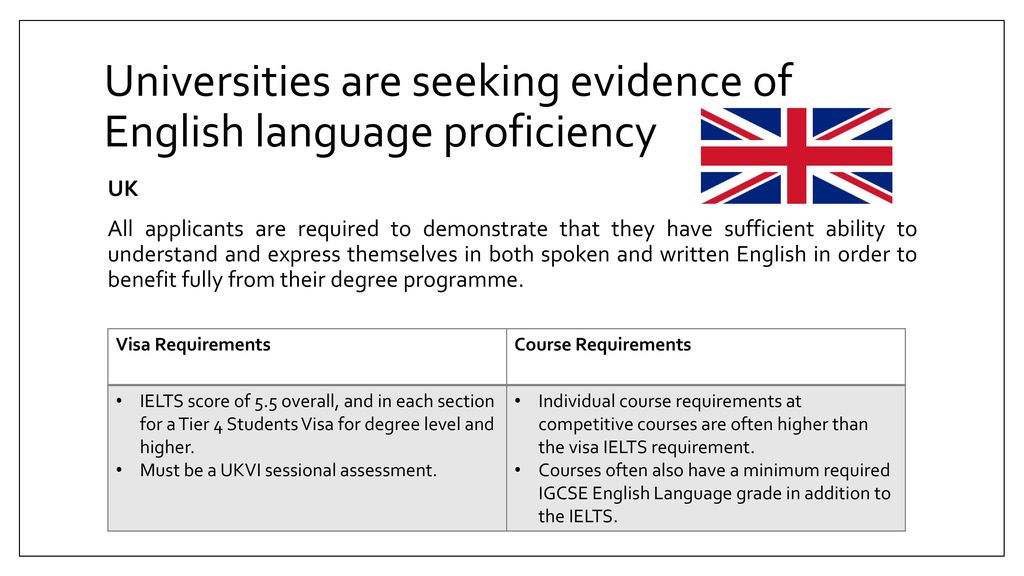 Excellence in English at Harrow and beyond - ppt download