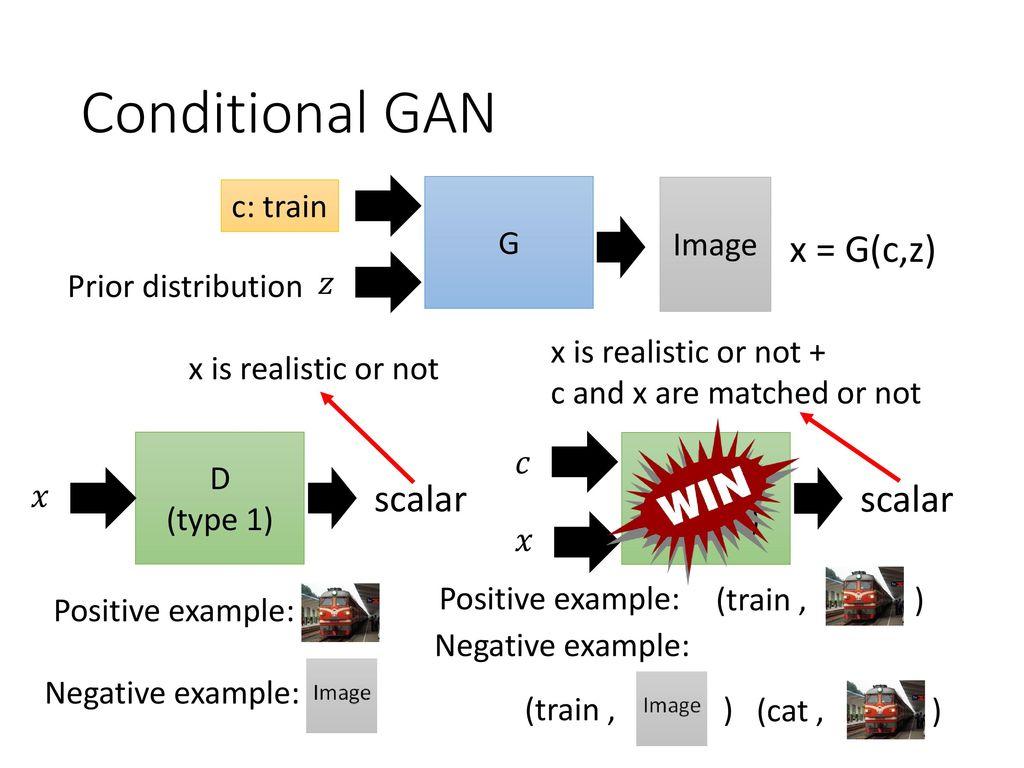 Improving Generative Adversarial Network (GAN) - ppt download