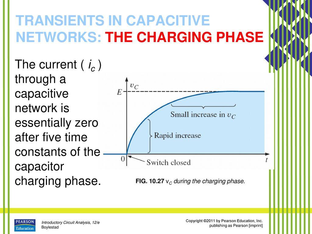Capacitors Ppt Download Figure 1 Representative Circuit For A Capacitorcharging 18 Transients