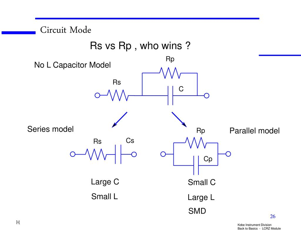 Lcr Impedance Measurement Basics Ppt Download Capacitor Circuit Simplification 26