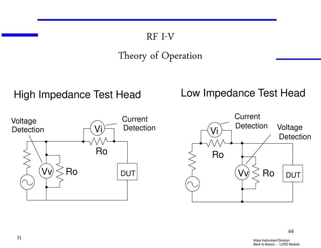 lcr impedance measurement basics ppt download44 lcr impedance measurement basics