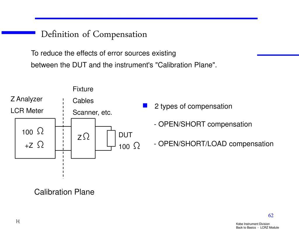 Lcr Impedance Measurement Basics Ppt Download Meter Circuit Diagram 62
