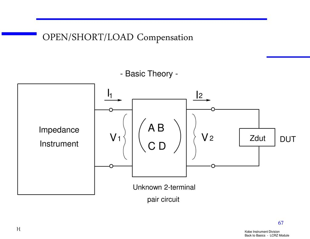 lcr impedance measurement basics ppt download67 lcr impedance measurement basics