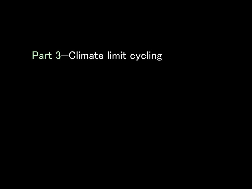 Part 3—Climate limit cycling