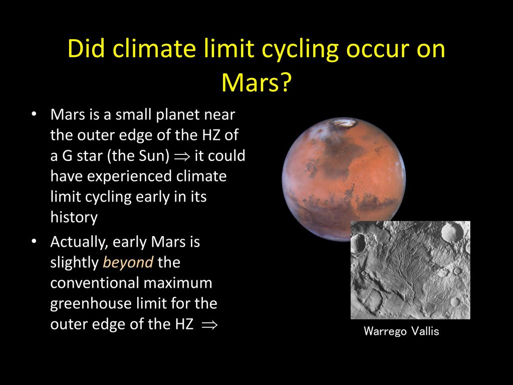 Did climate limit cycling occur on Mars