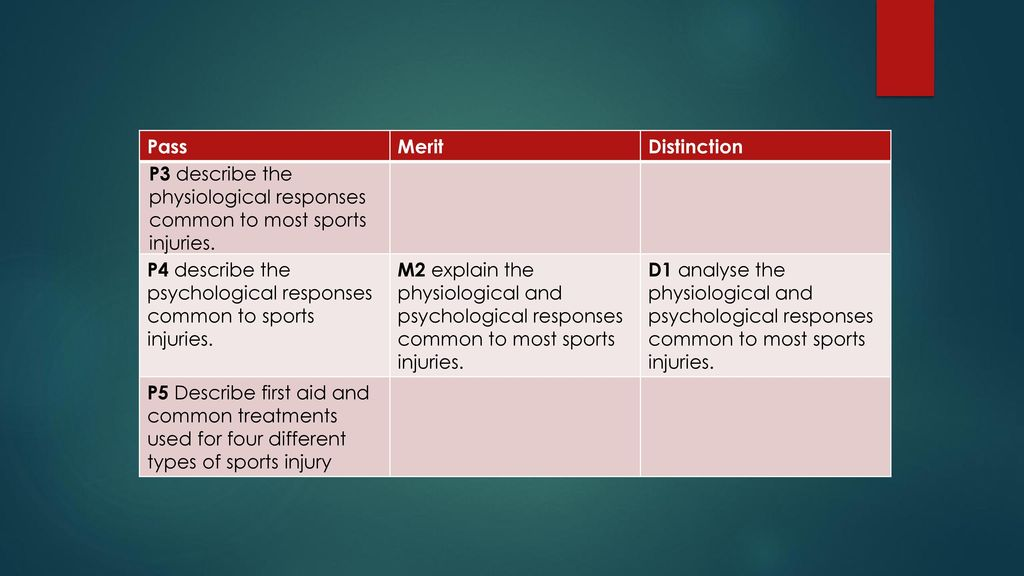 physiological responses to sports injuries