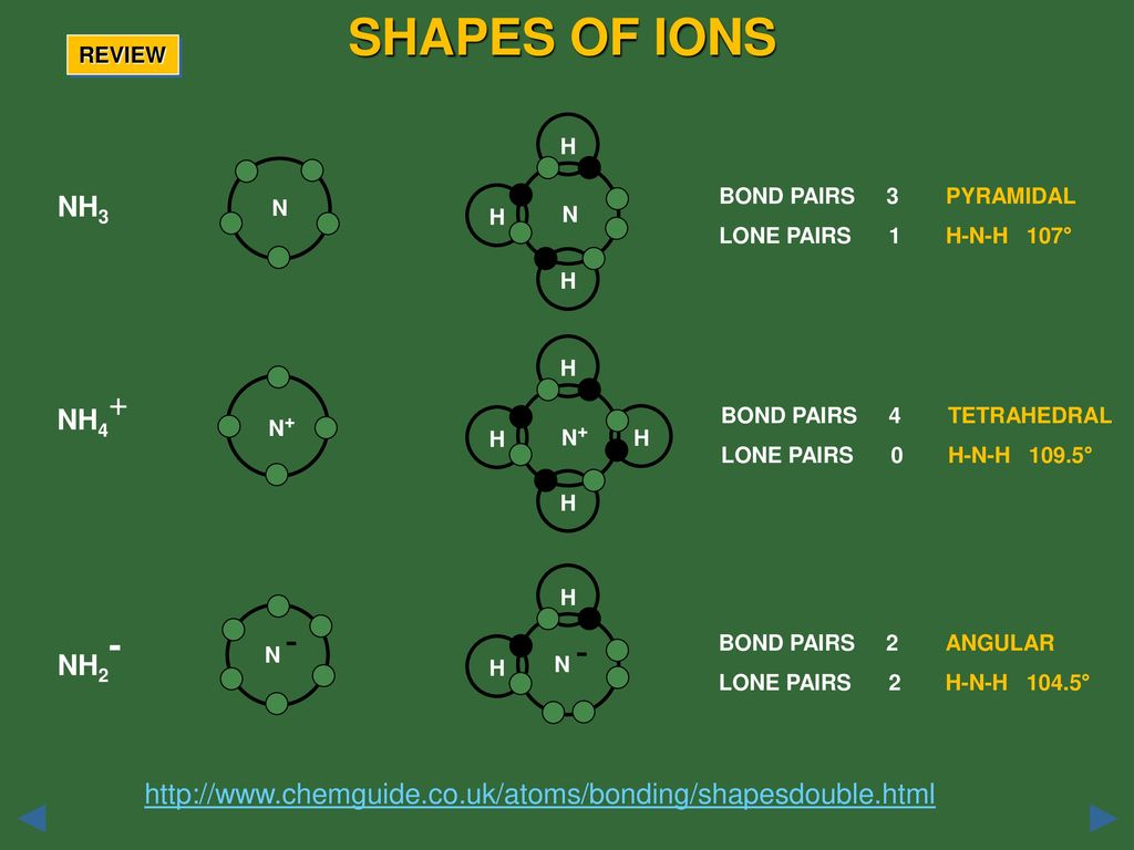 1 Shapes Of The Molecules And Ions Ppt Download Oxygen Molecule Diagram Chemguide Covalent Bonds Compounds 33