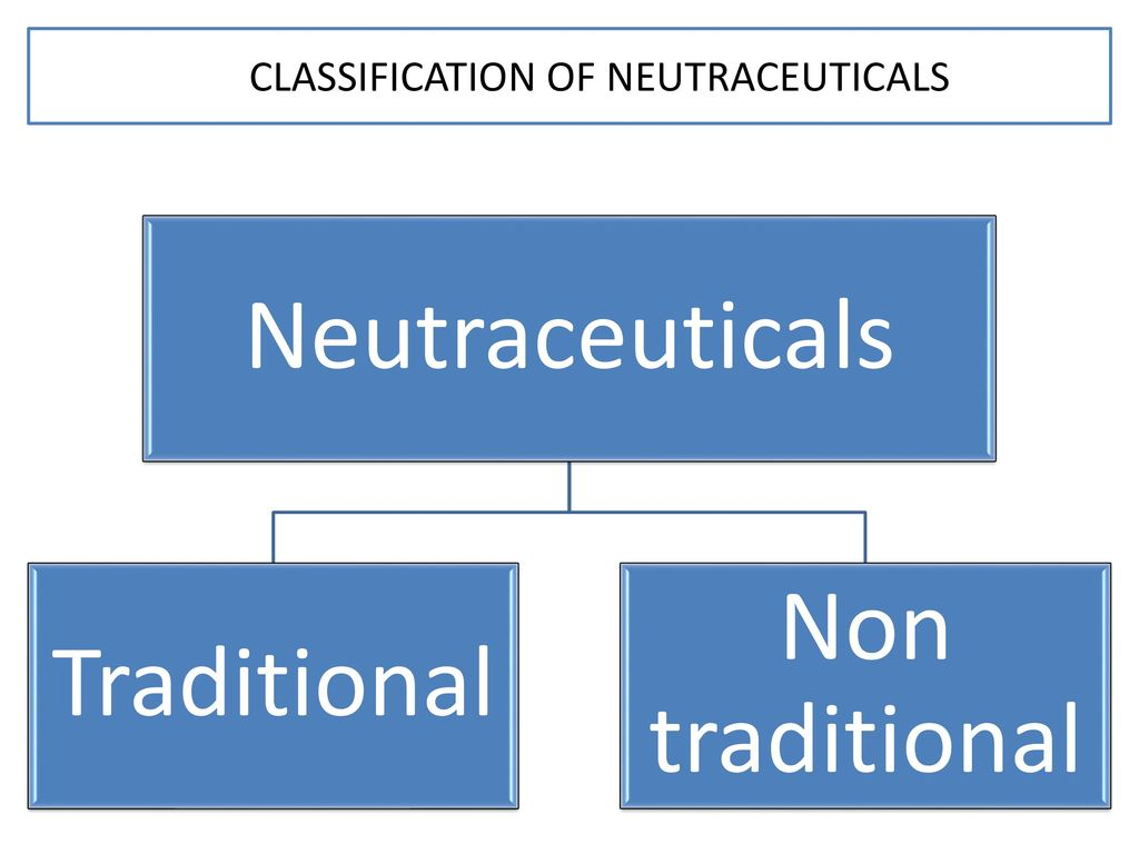 Neutraceuticals and Cosmeceuticals - ppt download