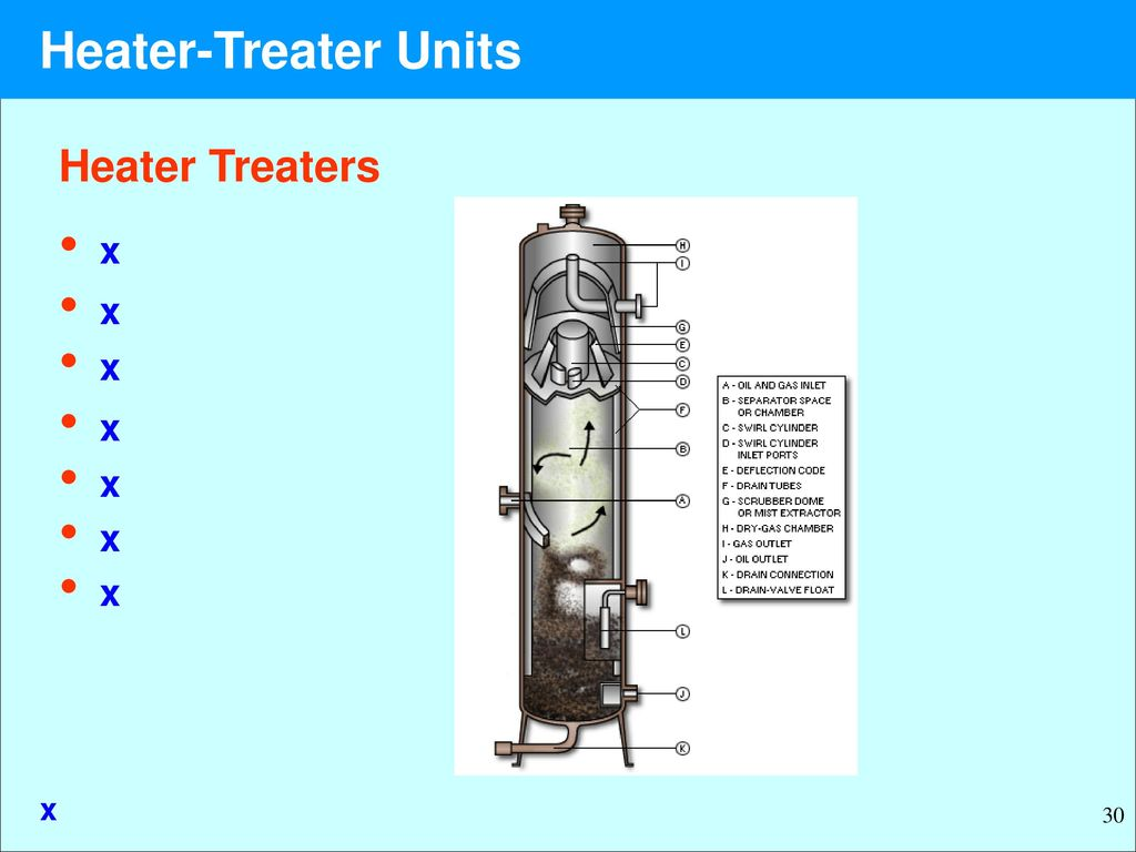 Oilfield Heatertreater Diagram Wiring Heater Treater Units Ptrt Xxxx Chapter Xx Ppt Oil Well 30
